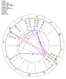 1066 Chart - yourguidinglight.org